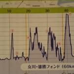 高低差600mの女川・雄勝フォンドを走ってみた