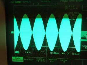 2.5W入力時の2トーン波形