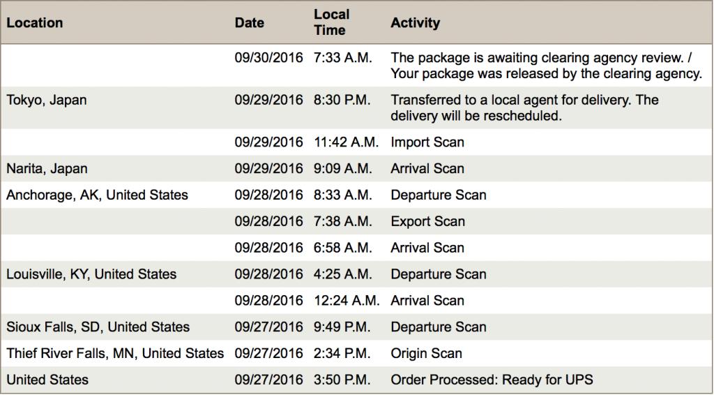 UPS指定だと少しコストは掛かるが・・速い!